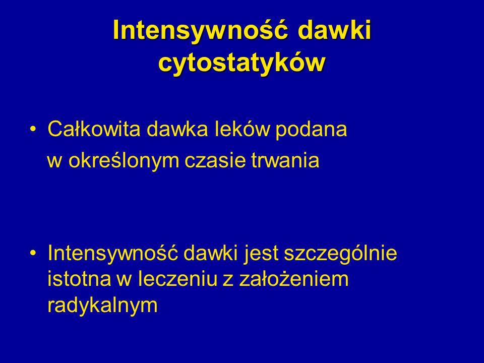 Intensywność dawki cytostatyków Całkowita dawka leków podana w określonym czasie trwania Intensywność dawki jest szczególnie istotna w leczeniu z zało