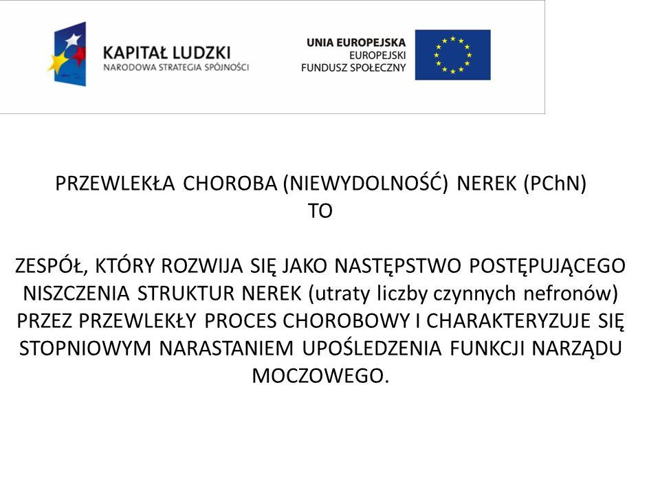 Przewlekła niewydolność (choroba) nerek Anna Szymańska-Chabowska Klinika Chorób Wewnętrznych, Zawodowych i Nadciśnienia Tętniczego