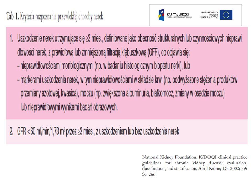 NAJCZĘŚCIEJ POPEŁNIANE BŁĘDY (LECZENIE) Stosowanie leków nefrotoksycznych Brak dostosowania dawek leków do klirensu kreatyniny Niewłaściwa dieta Przerywanie leczenia Niestosowanie leków hamujących progresję niewydolności nerek Złe leczenie chorób powodujących wtórne nefropatie