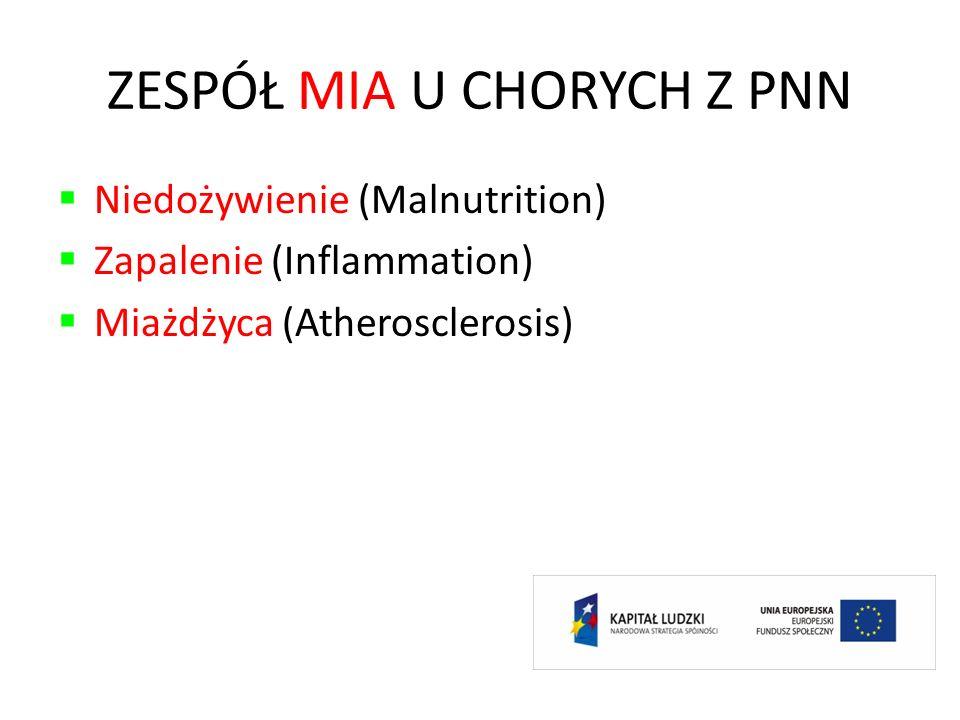 WZROST LDL USZKODZENIE MEZANGIUM – - ROZPAD KOMÓREK - UWOLNIENIE CYTOKIN TGF BETA I PDGF( czynniki hemotaktyczne dla fibroblastów) - WŁÓKNIENIE PROLIFERACJA KOMÓREK MEZANGIUM - UWOLNIENIE WOLNYCH RODNIKÓW - POWSTANIE OXY LDL O DZIAŁANIU TOKSYCZNYM NA KŁĘBUSZKI I TKANKĘ ŚRÓDMIĄŻSZOWĄ