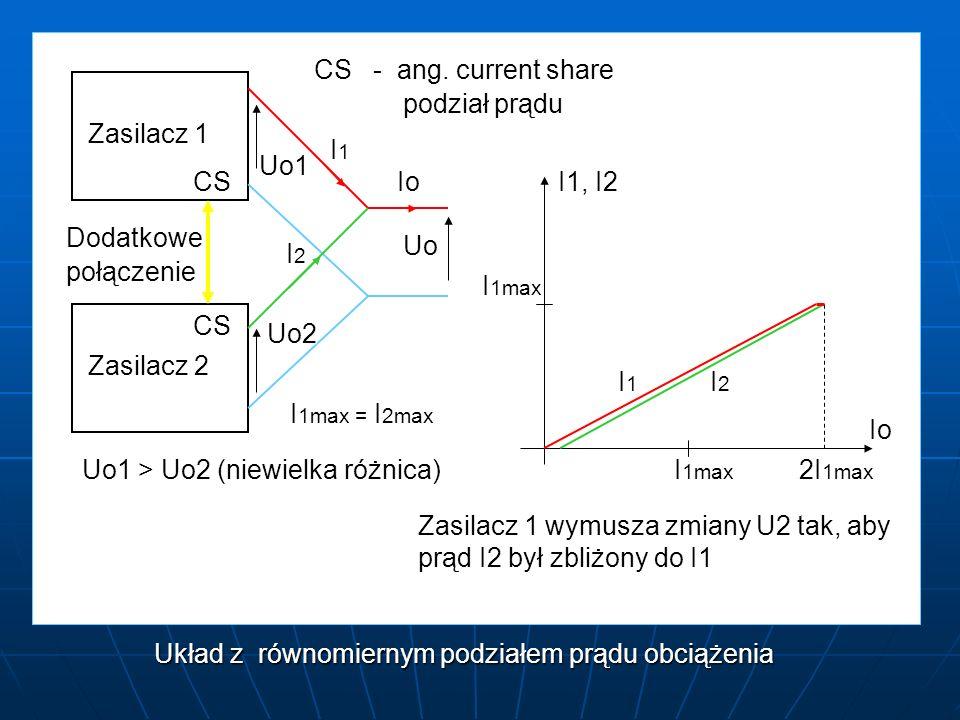 Zasilacz 1 Zasilacz 2 I1I1I1I1 I2I2I2I2 Uo Uo1 Uo2 Uo1 > Uo2 (niewielka różnica) Io Io I 1max I1, I2 I 1max I1I1I1I1 I2I2I2I2 2I 1max I 1max = I 2max
