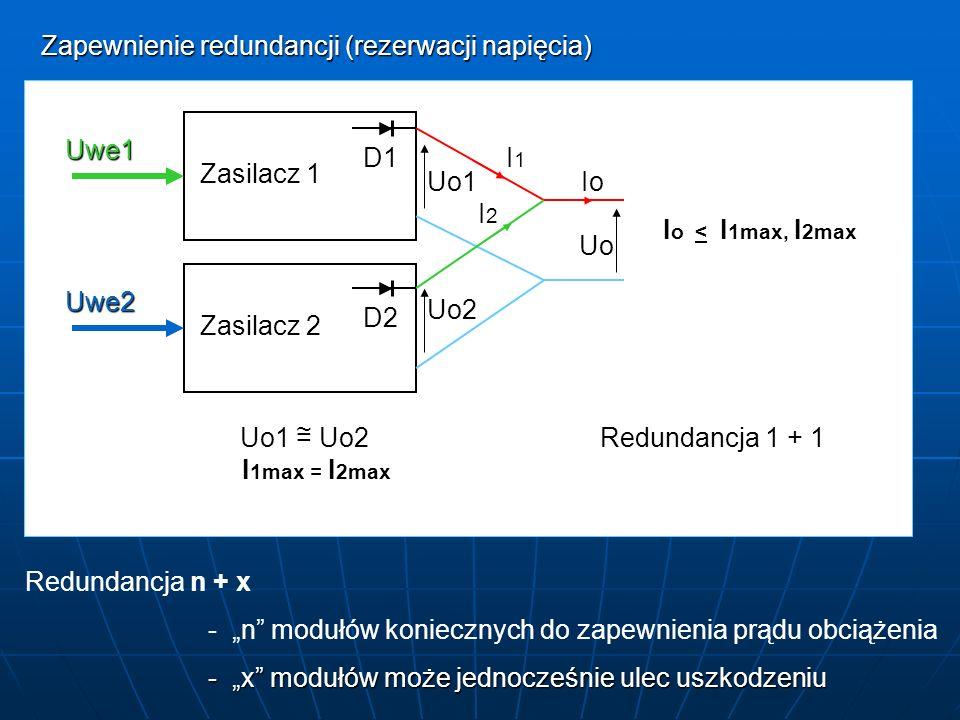 Zapewnienie redundancji (rezerwacji napięcia) Zapewnienie redundancji (rezerwacji napięcia) Zasilacz 1 Zasilacz 2 I1I1I1I1 I2I2I2I2 Uo Uo1 Uo2 Uo1 = U