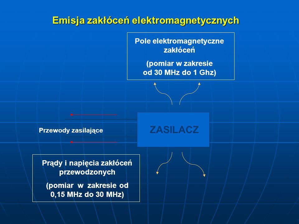 Emisja zakłóceń elektromagnetycznych ZASILACZ Prądy i napięcia zakłóceń przewodzonych (pomiar w zakresie od 0,15 MHz do 30 MHz) Przewody zasilające Po