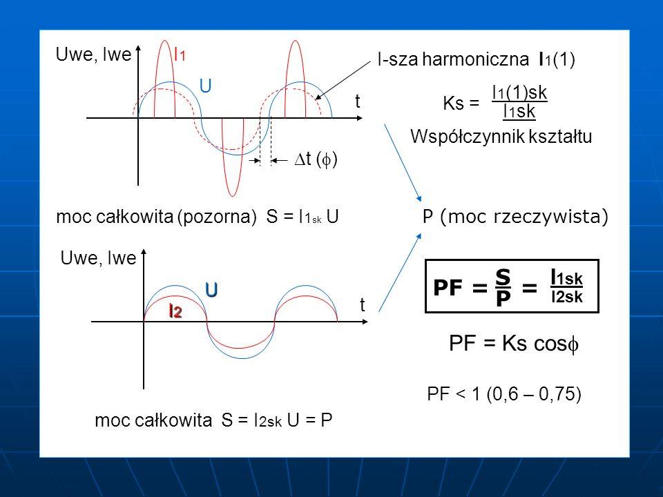 U I1I1 Uwe, Iwe t moc całkowita (pozorna) S = I 1 sk U U I2I2I2I2 Uwe, Iwe t P (moc rzeczywista) PF = SP moc całkowita S = I 2sk U = P = I 1sk I2sk PF