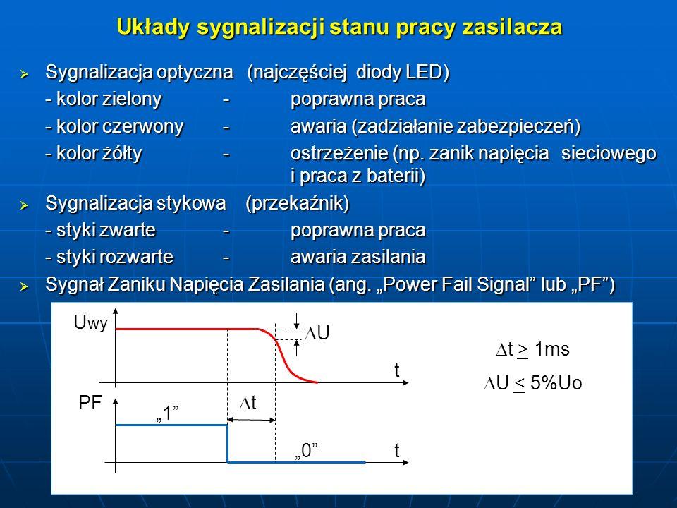 Układy sygnalizacji stanu pracy zasilacza Sygnalizacja optyczna (najczęściej diody LED) Sygnalizacja optyczna (najczęściej diody LED) - kolor zielony
