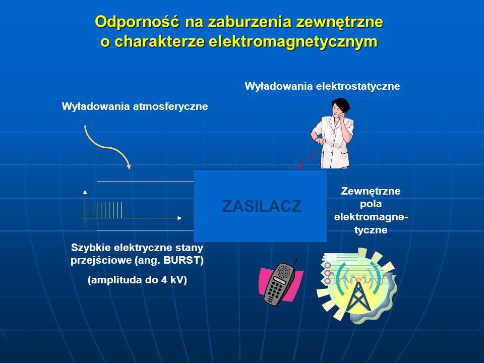 Odporność na zaburzenia zewnętrzne o charakterze elektromagnetycznym ZASILACZ Wyładowania elektrostatyczne Zewnętrzne pola elektromagne- tyczne Szybki