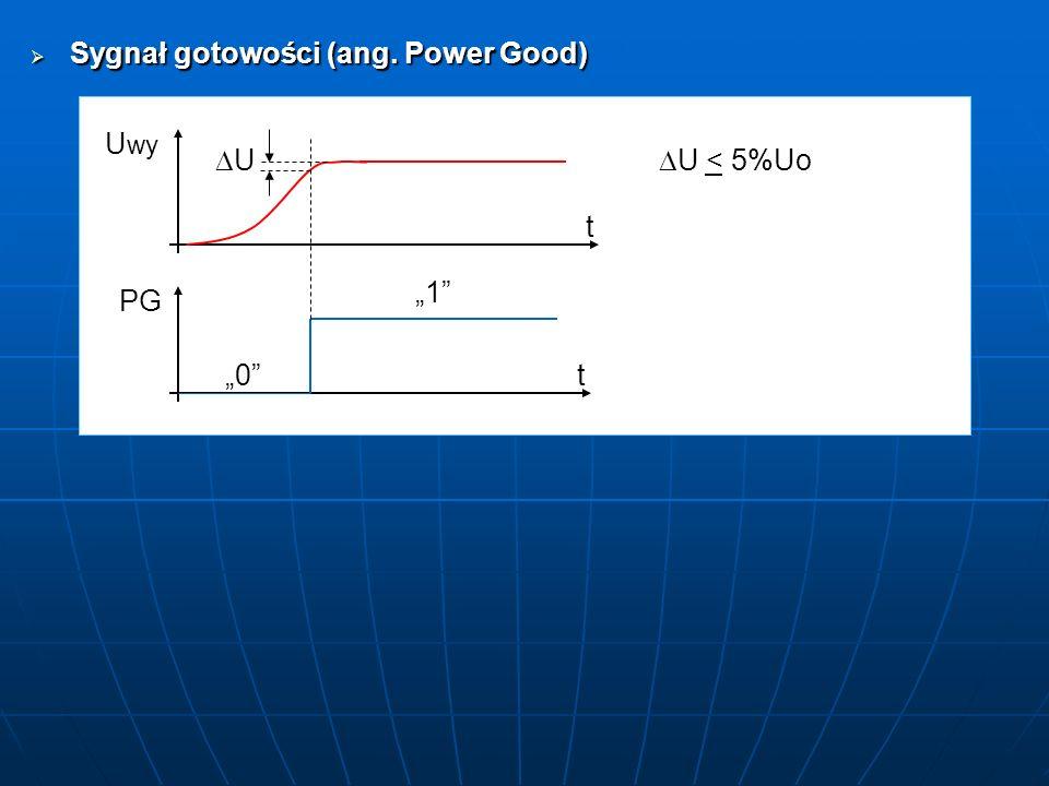 Sygnał gotowości (ang. Power Good) Sygnał gotowości (ang. Power Good) U U wy t t PG U < 5%Uo U < 5%Uo 0 1