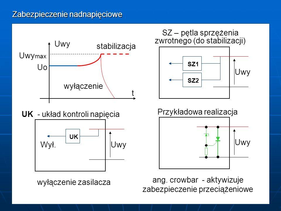 Zabezpieczenie nadnapięciowe Uwy Uo Uwy max t Wył. UK UK - układ kontroli napięcia Uwy wyłączenie zasilacza wyłączenie stabilizacja Uwy SZ1 SZ2 SZ – p