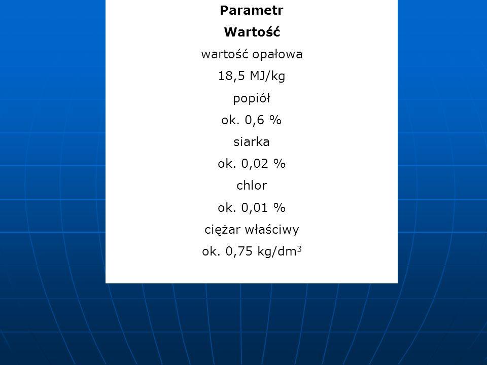 Parametr Wartość wartość opałowa 18,5 MJ/kg popiół ok. 0,6 % siarka ok. 0,02 % chlor ok. 0,01 % ciężar właściwy ok. 0,75 kg/dm 3