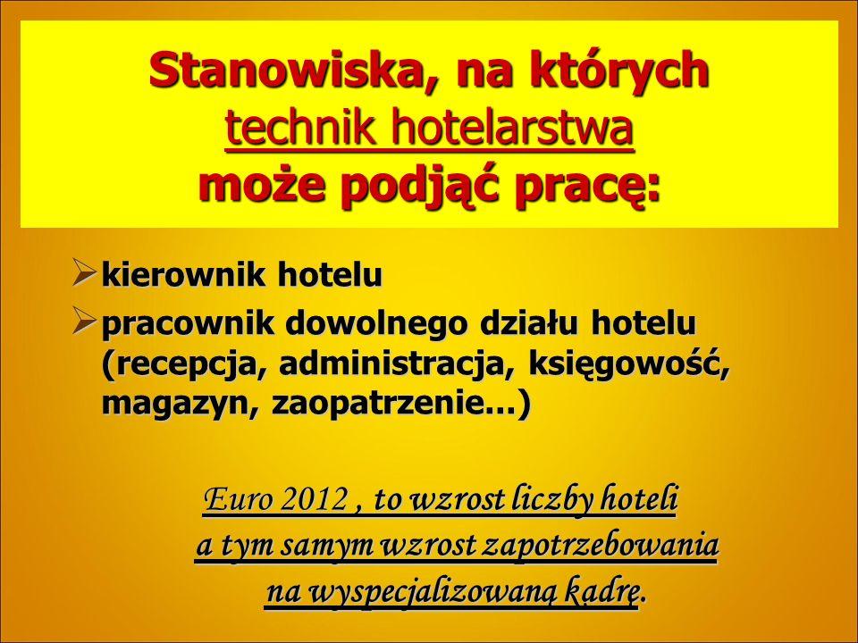 Stanowiska, na których technik hotelarstwa może podjąć pracę: kierownik hotelu kierownik hotelu pracownik dowolnego działu hotelu (recepcja, administracja, księgowość, magazyn, zaopatrzenie...) pracownik dowolnego działu hotelu (recepcja, administracja, księgowość, magazyn, zaopatrzenie...) Euro 2012, to wzrost liczby hoteli a tym samym wzrost zapotrzebowania na wyspecjalizowaną kadrę.