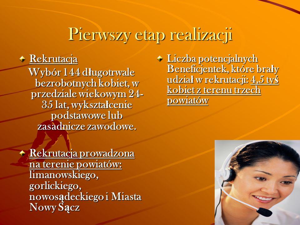 """Prezentacja """"Sadecko � Gorlicko � Limanowskie Grupy Wsparcia dla ..."""