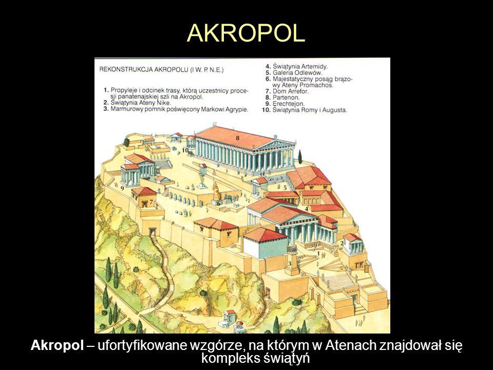 AKROPOL Akropol – ufortyfikowane wzgórze, na którym w Atenach znajdował się kompleks świątyń