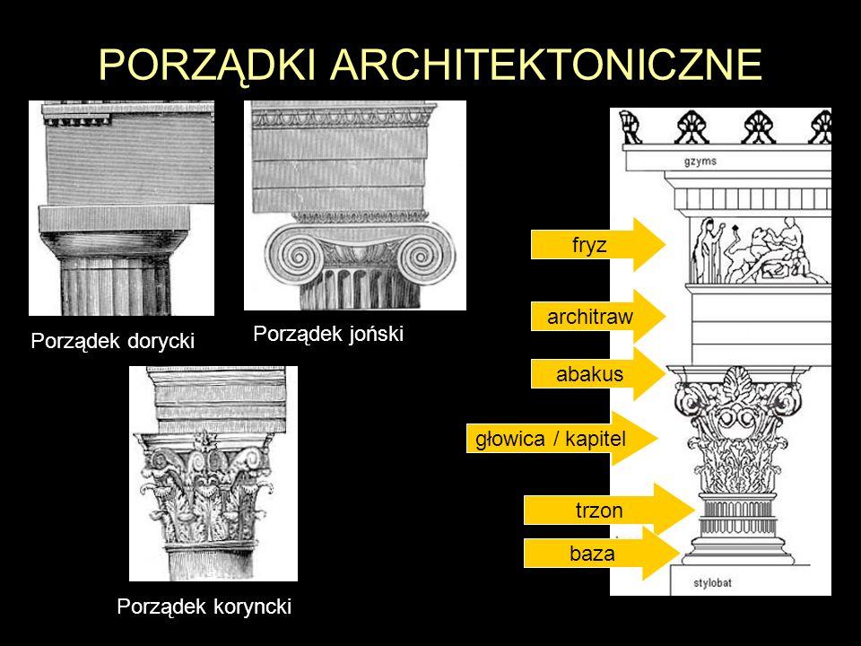 PORZĄDKI ARCHITEKTONICZNE Porządek dorycki Porządek joński Porządek koryncki fryz architraw abakus głowica / kapitel trzon baza