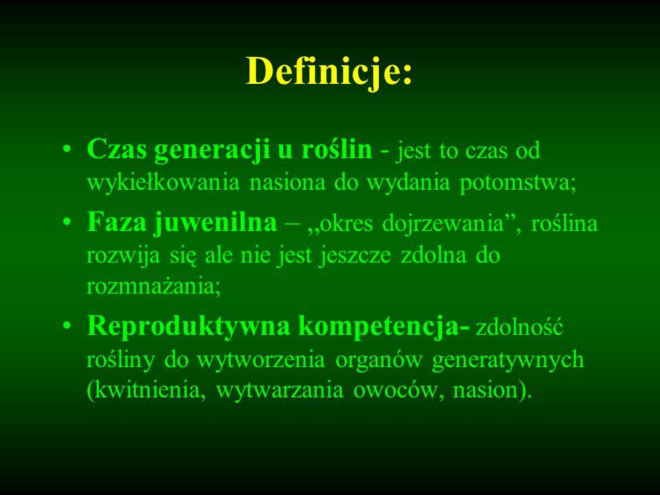 Definicje: Czas generacji u roślin - jest to czas od wykiełkowania nasiona do wydania potomstwa; Faza juwenilna – okres dojrzewania, roślina rozwija s