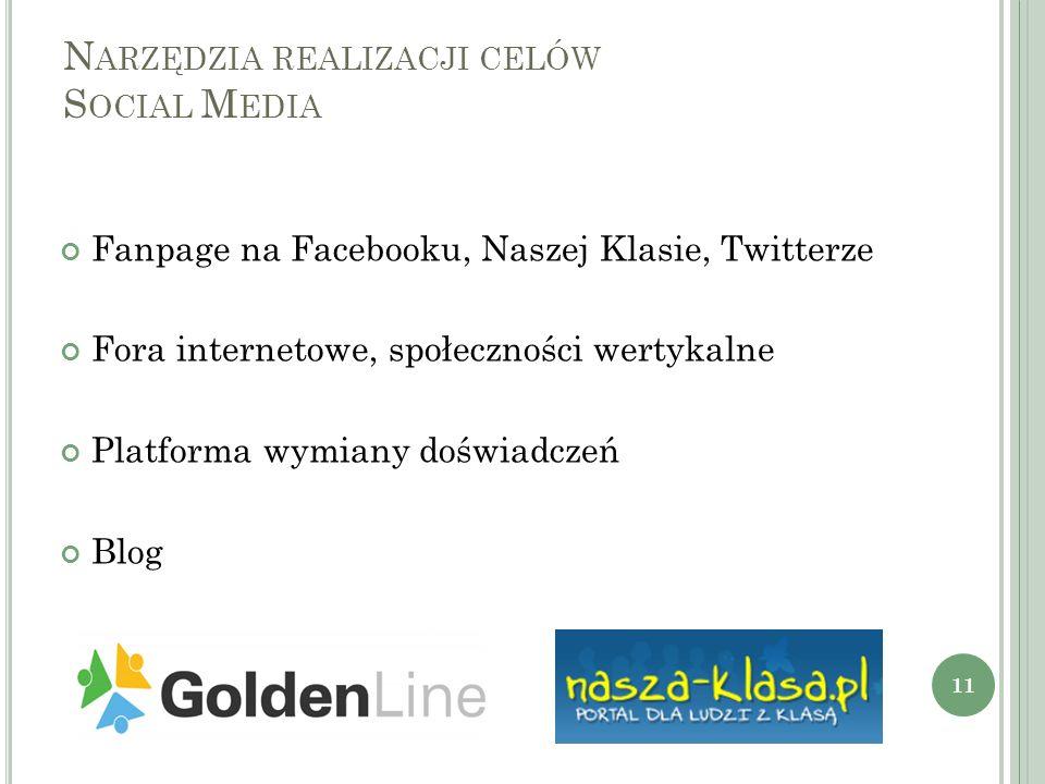 Fanpage na Facebooku, Naszej Klasie, Twitterze Fora internetowe, społeczności wertykalne Platforma wymiany doświadczeń Blog N ARZĘDZIA REALIZACJI CELÓ