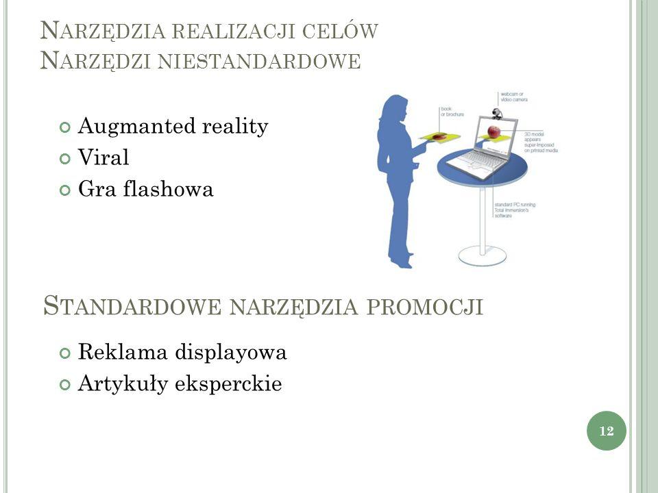 Augmanted reality Viral Gra flashowa N ARZĘDZIA REALIZACJI CELÓW N ARZĘDZI NIESTANDARDOWE 12 S TANDARDOWE NARZĘDZIA PROMOCJI Reklama displayowa Artyku