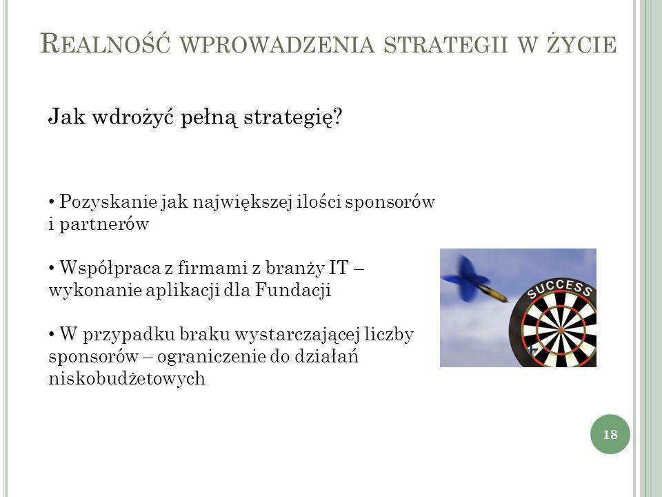R EALNOŚĆ WPROWADZENIA STRATEGII W ŻYCIE 18 Jak wdrożyć pełną strategię? Pozyskanie jak największej ilości sponsorów i partnerów Współpraca z firmami