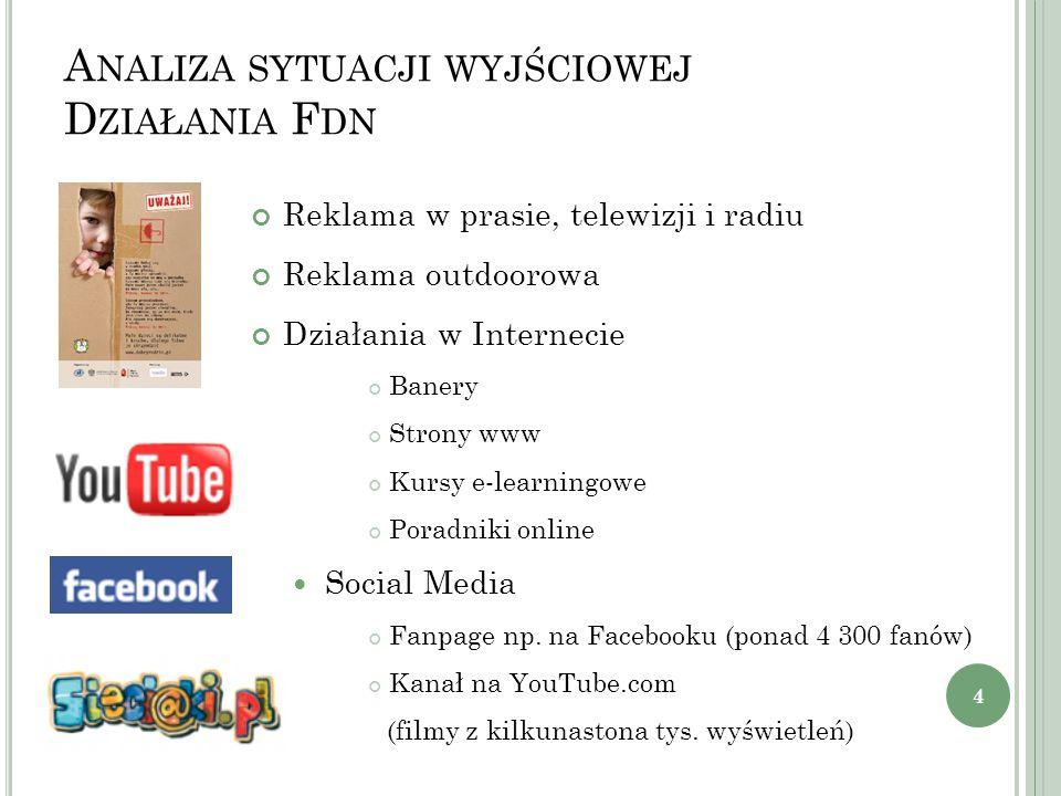 Reklama w prasie, telewizji i radiu Reklama outdoorowa Działania w Internecie Banery Strony www Kursy e-learningowe Poradniki online Social Media Fanp