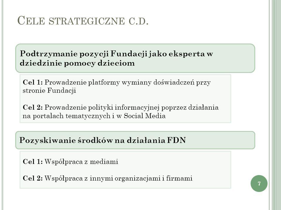 C ELE STRATEGICZNE C. D. Podtrzymanie pozycji Fundacji jako eksperta w dziedzinie pomocy dzieciom Cel 1: Prowadzenie platformy wymiany doświadczeń prz