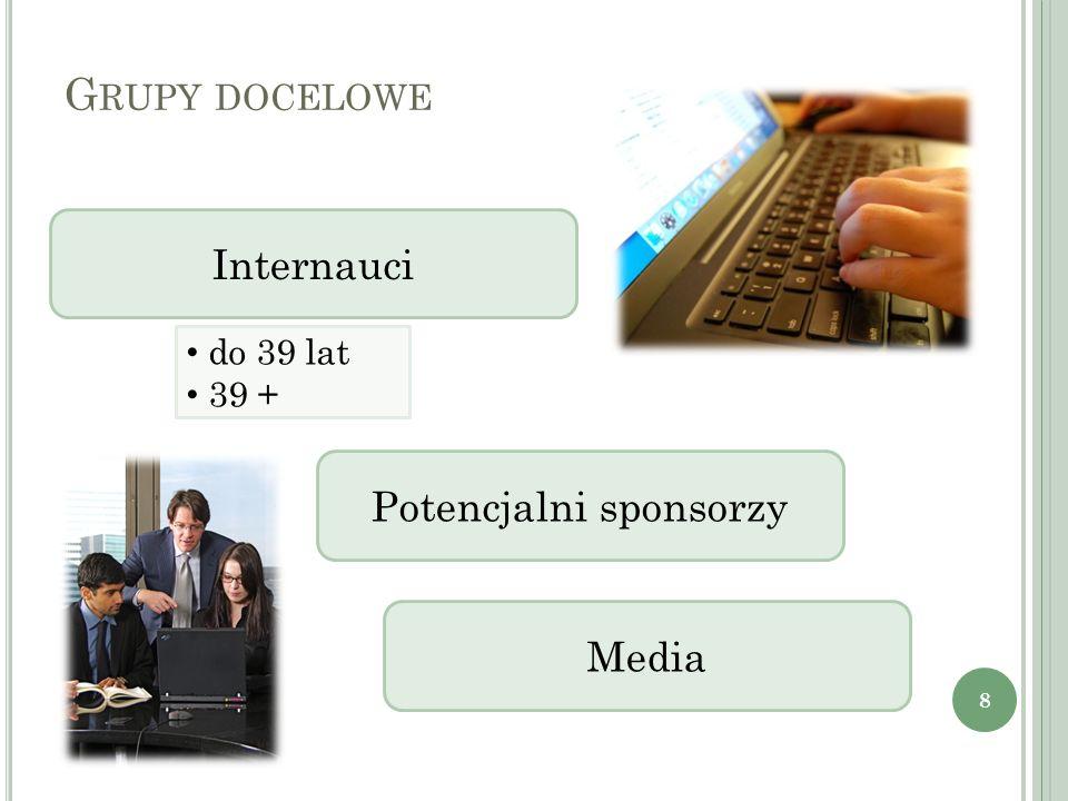 G RUPY DOCELOWE Internauci Media Potencjalni sponsorzy do 39 lat 39 + 8