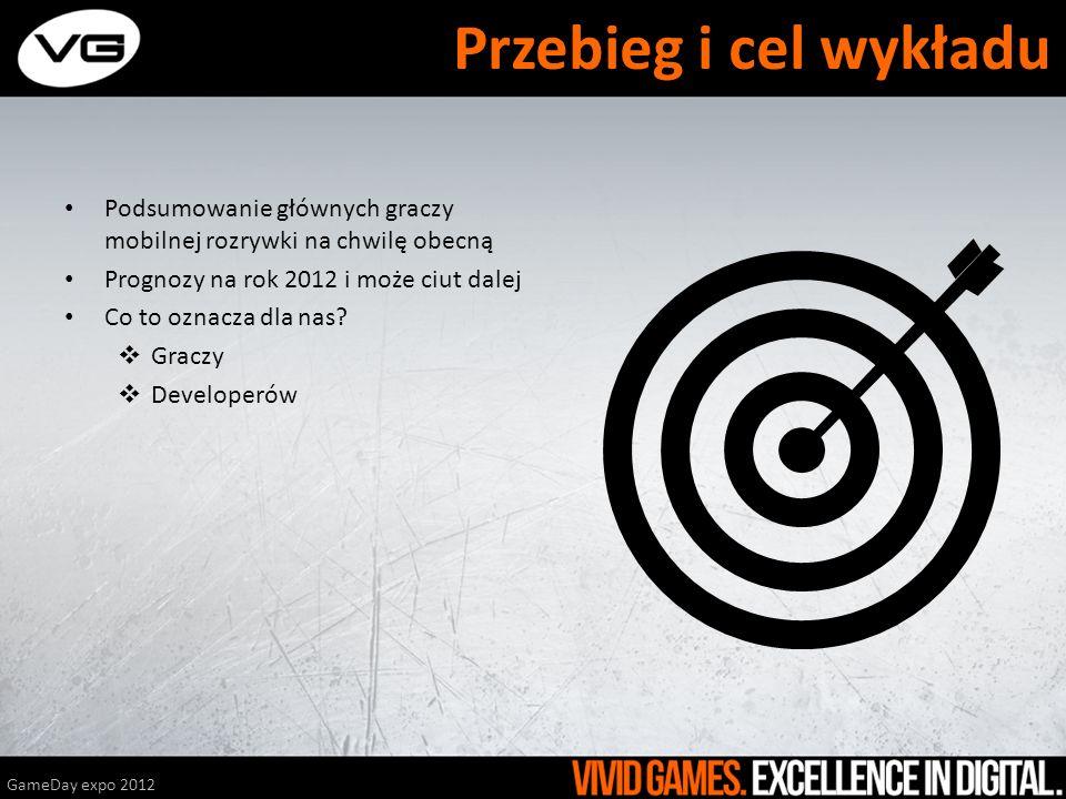 Podsumowanie głównych graczy mobilnej rozrywki na chwilę obecną Prognozy na rok 2012 i może ciut dalej Co to oznacza dla nas? Graczy Developerów GameD