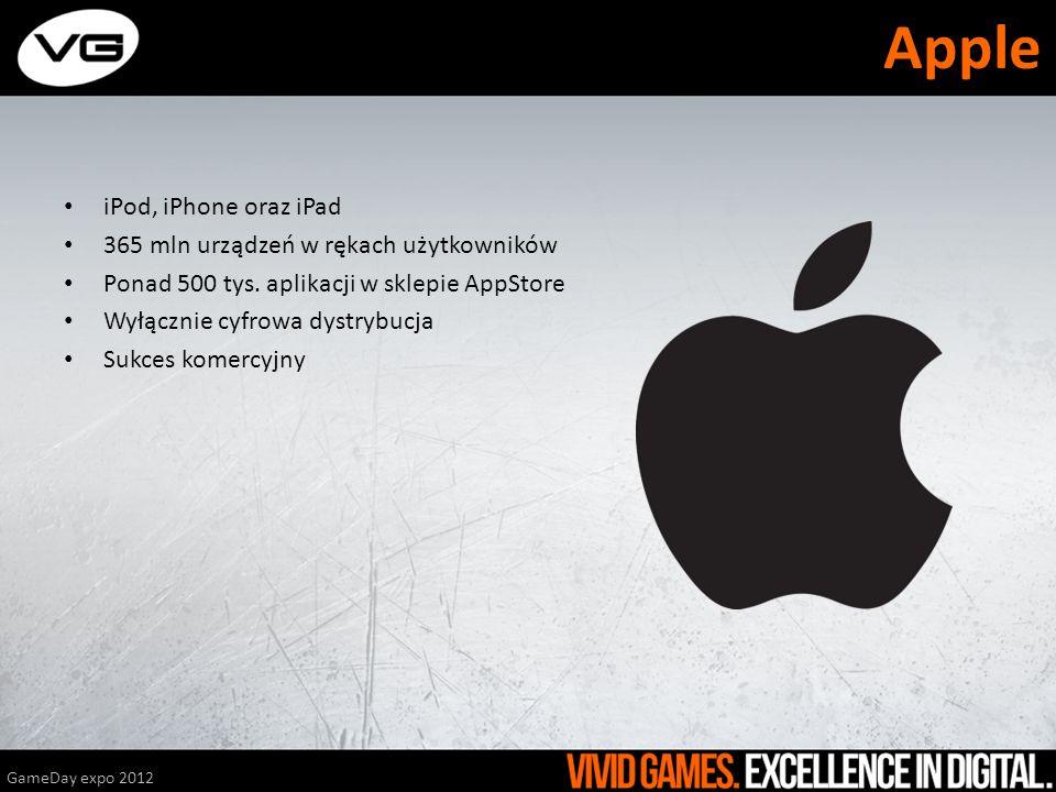 iPod, iPhone oraz iPad 365 mln urządzeń w rękach użytkowników Ponad 500 tys. aplikacji w sklepie AppStore Wyłącznie cyfrowa dystrybucja Sukces komercy