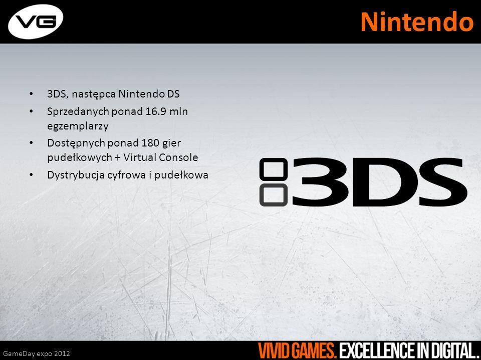 3DS, następca Nintendo DS Sprzedanych ponad 16.9 mln egzemplarzy Dostępnych ponad 180 gier pudełkowych + Virtual Console Dystrybucja cyfrowa i pudełko