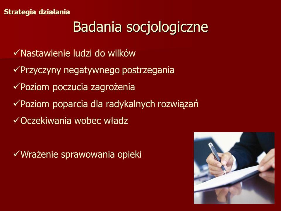 Badania socjologiczne Strategia działania Nastawienie ludzi do wilków Przyczyny negatywnego postrzegania Poziom poczucia zagrożenia Poziom poparcia dl
