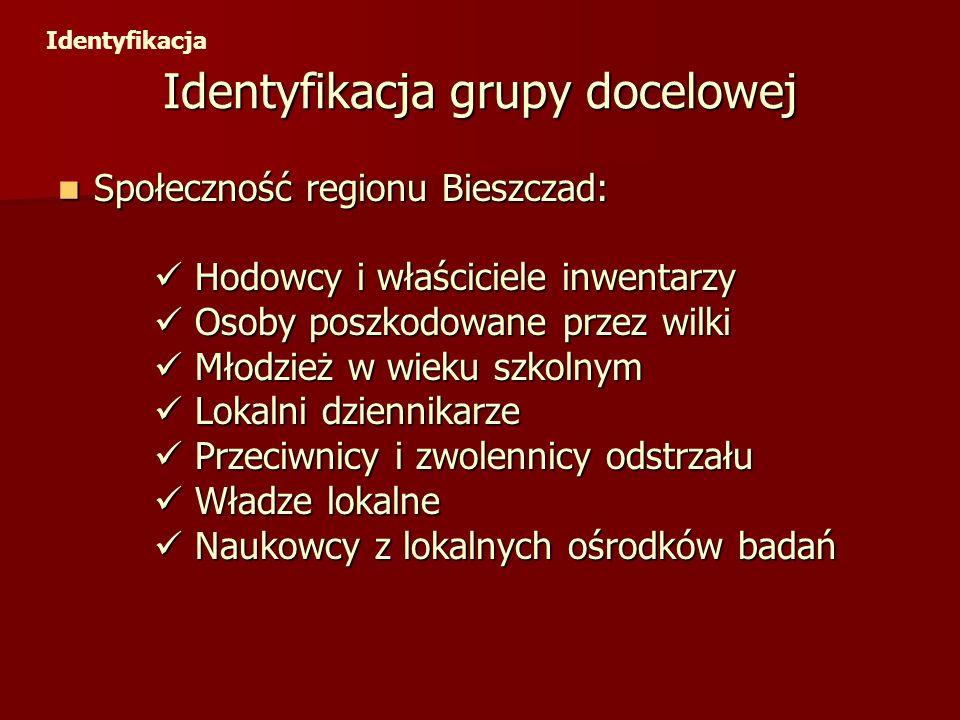Identyfikacja grupy docelowej Społeczność regionu Bieszczad: Społeczność regionu Bieszczad: Hodowcy i właściciele inwentarzy Hodowcy i właściciele inw