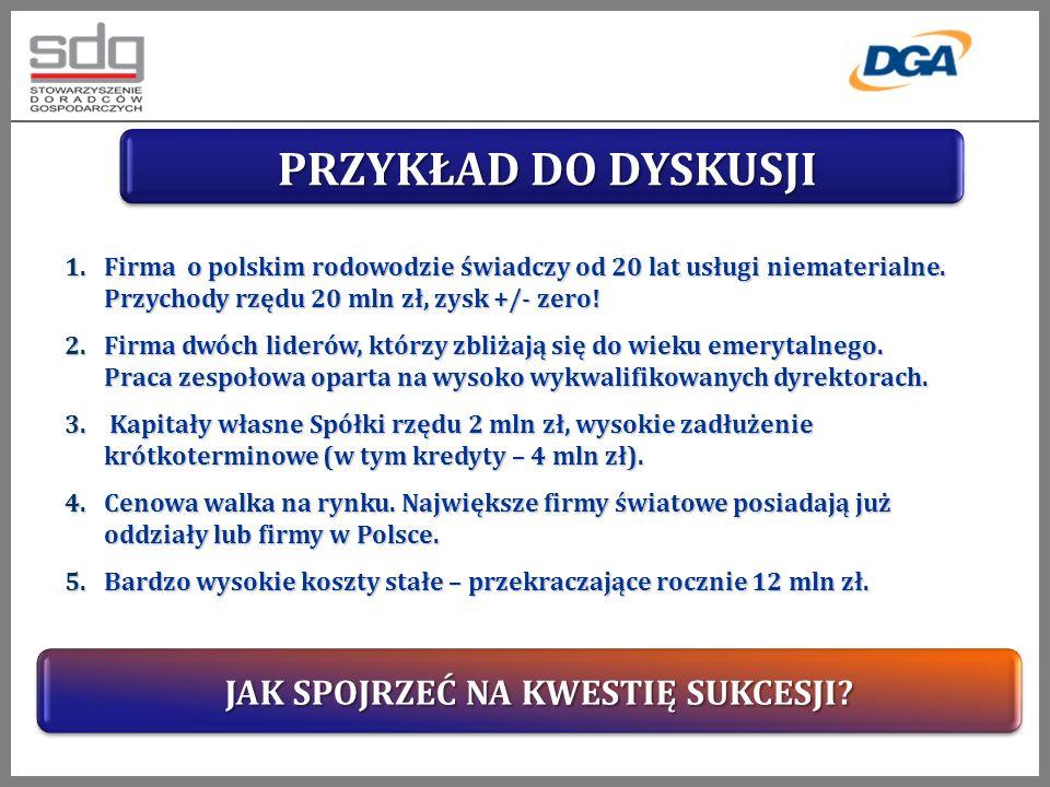 1.Firma o polskim rodowodzie świadczy od 20 lat usługi niematerialne.