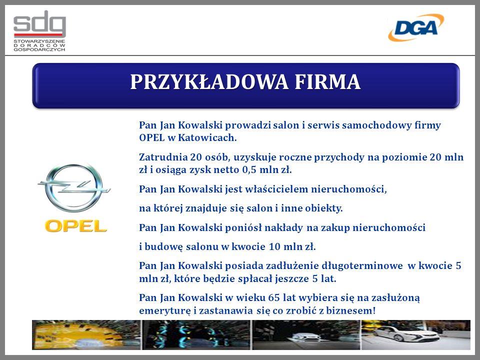 Pan Jan Kowalski prowadzi salon i serwis samochodowy firmy OPEL w Katowicach.