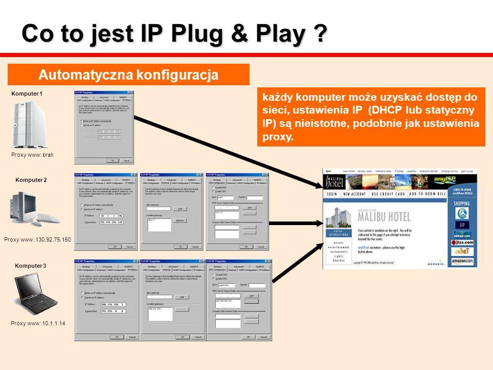 Co to jest IP Plug & Play ? każdy komputer może uzyskać dostęp do sieci, ustawienia IP (DHCP lub statyczny IP) są nieistotne, podobnie jak ustawienia