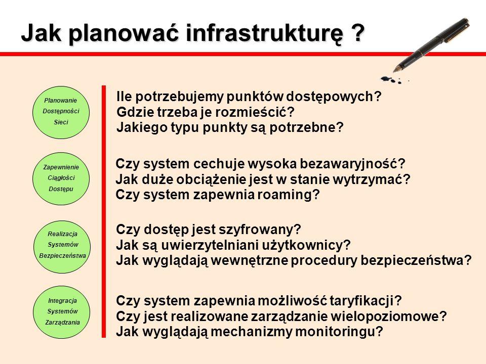 Jak planować infrastrukturę ? Ile potrzebujemy punktów dostępowych? Gdzie trzeba je rozmieścić? Jakiego typu punkty są potrzebne? Zapewnienie Ciągłośc
