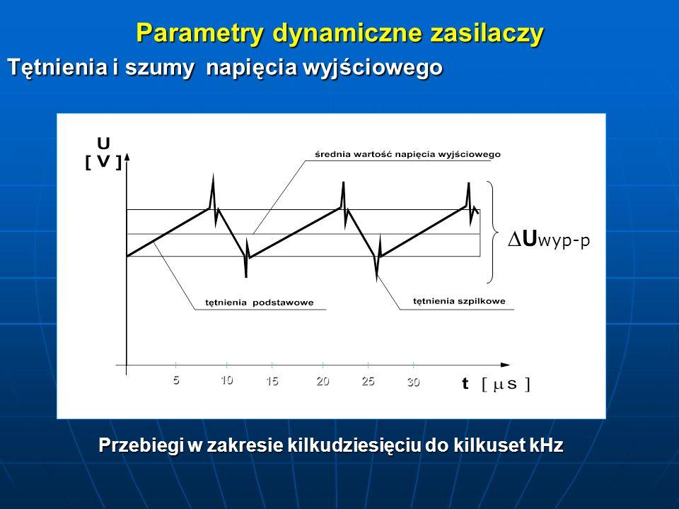 Parametry dynamiczne zasilaczy Tętnienia i szumy napięcia wyjściowego 510 152025 30 U wyp-p U wyp-p Przebiegi w zakresie kilkudziesięciu do kilkuset kHz