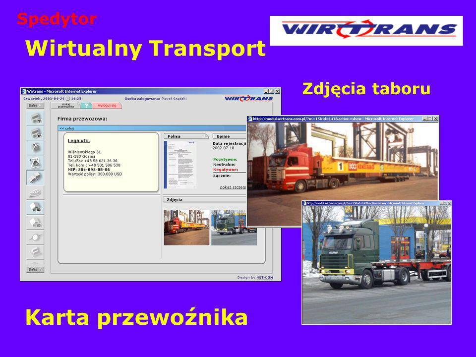 Wirtualny Transport Zdjęcia taboru Karta przewoźnika Spedytor