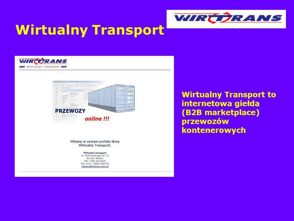 Wirtualny Transport to internetowa giełda (B2B marketplace) przewozów kontenerowych Wirtualny Transport