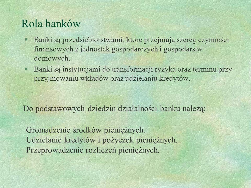 Reguły działalności banku §Żaden bank nie jest samotną wyspą.