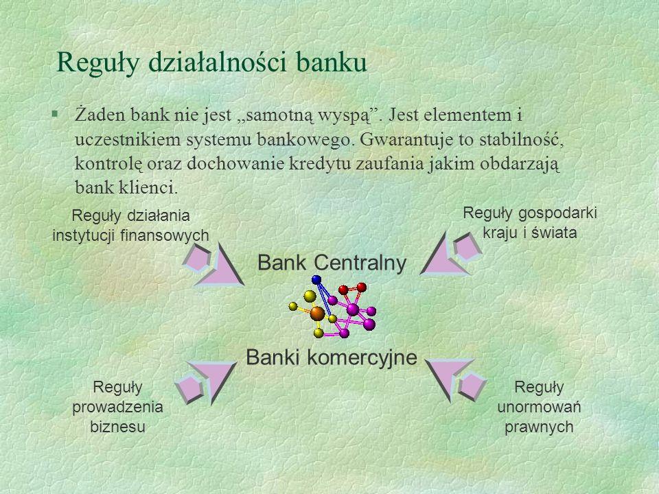 Funkcje banku centralnego Centralny bank państwa Kształtuje politykę pieniężno-kredytową.