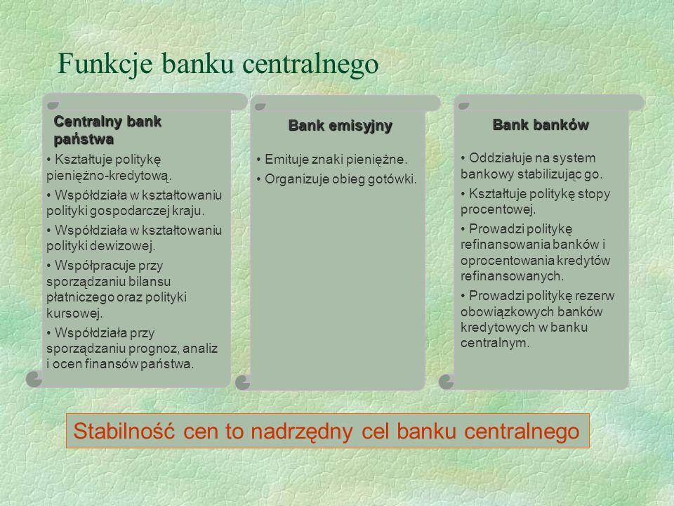Główny nadzór bankowy §Specyficzny charakter działania banków - dysponowanie środkami pieniężnymi stron trzecich - wymusza powołanie instytucji nadzorujących.