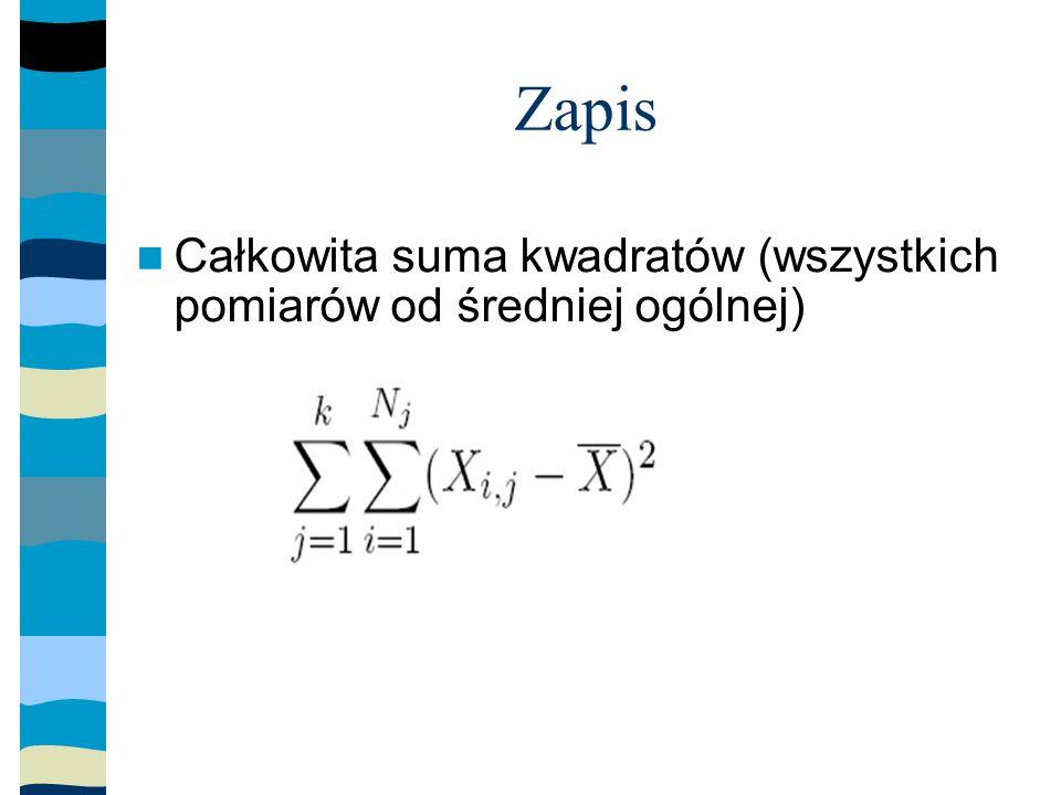 Zapis Całkowita suma kwadratów (wszystkich pomiarów od średniej ogólnej)