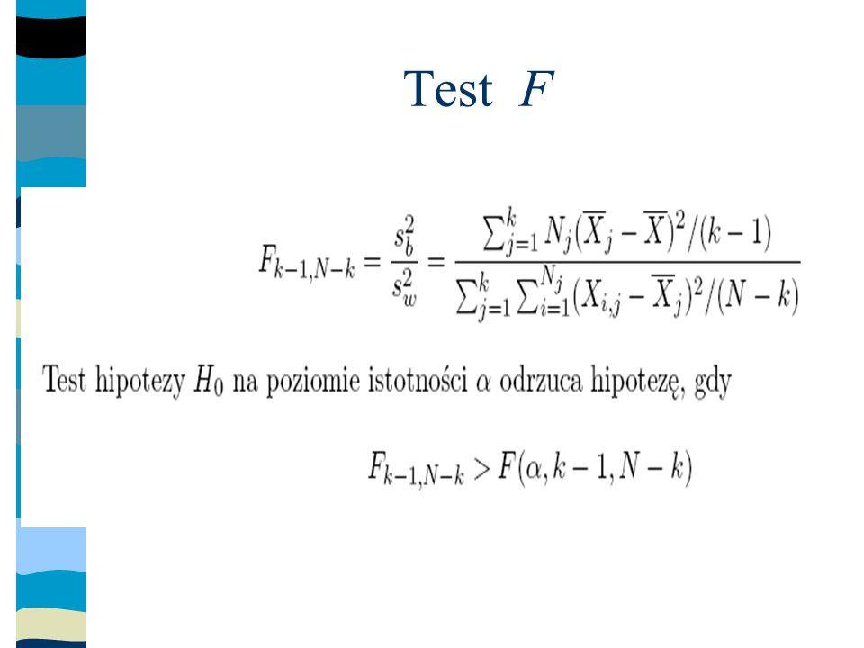 Test F