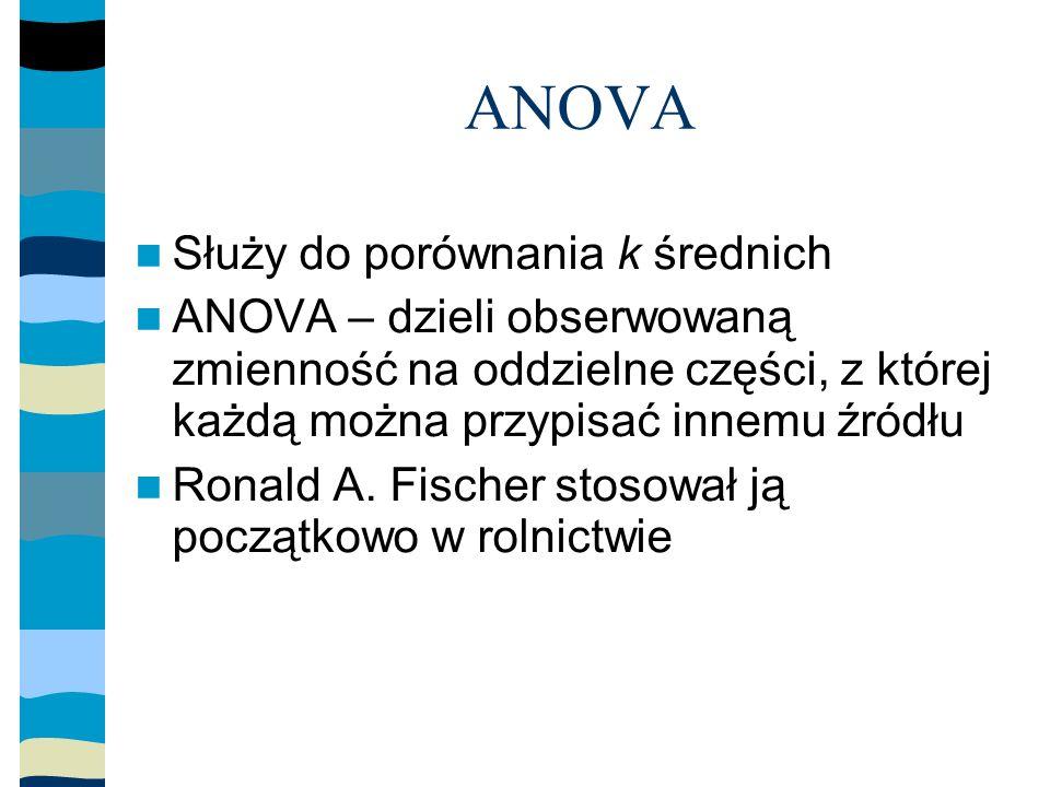 ANOVA Służy do porównania k średnich ANOVA – dzieli obserwowaną zmienność na oddzielne części, z której każdą można przypisać innemu źródłu Ronald A.
