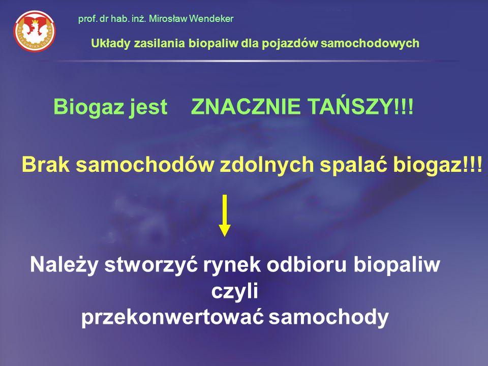 prof. dr hab. inż. Mirosław Wendeker Układy zasilania biopaliw dla pojazdów samochodowych Biogaz jest ZNACZNIE TAŃSZY!!! Brak samochodów zdolnych spal