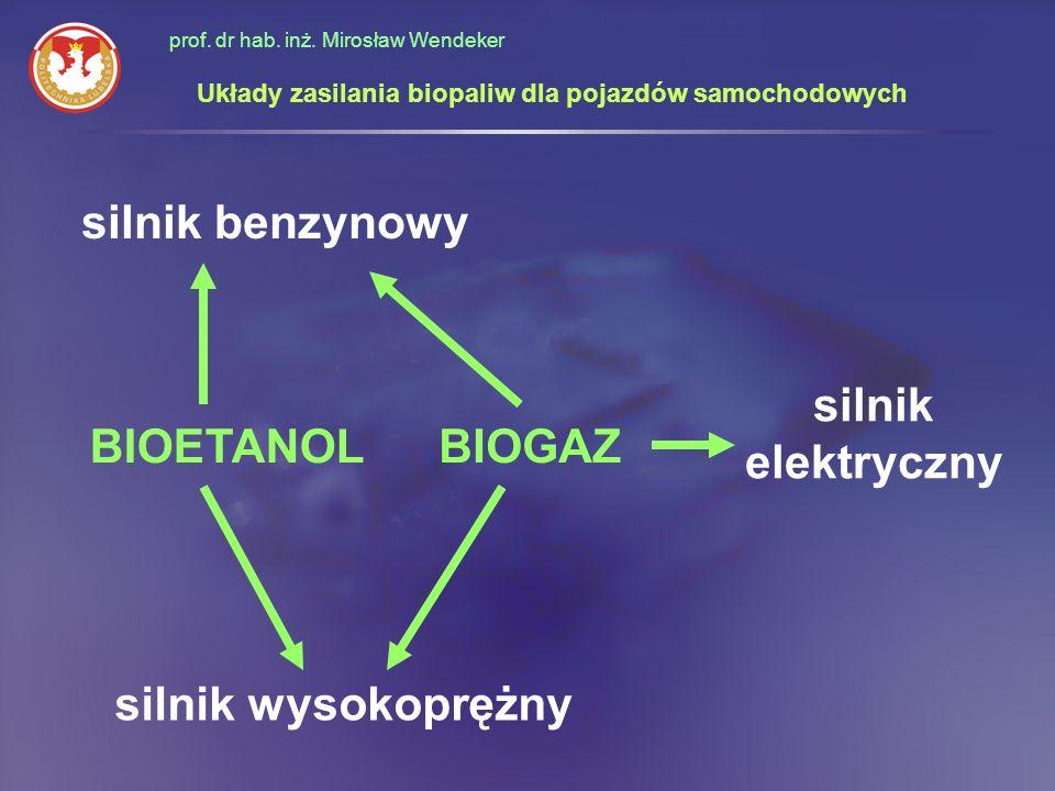 prof. dr hab. inż. Mirosław Wendeker Układy zasilania biopaliw dla pojazdów samochodowych silnik benzynowy silnik wysokoprężny BIOETANOLBIOGAZ silnik