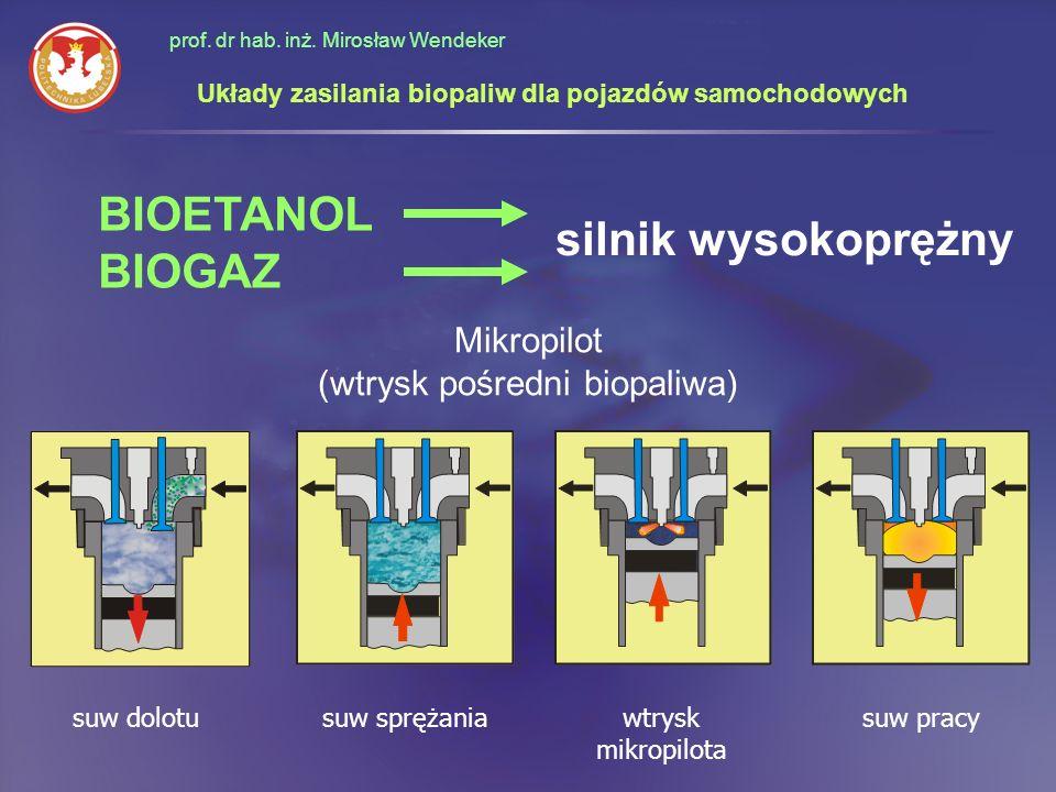 prof. dr hab. inż. Mirosław Wendeker Układy zasilania biopaliw dla pojazdów samochodowych silnik wysokoprężny BIOETANOL BIOGAZ Mikropilot (wtrysk pośr