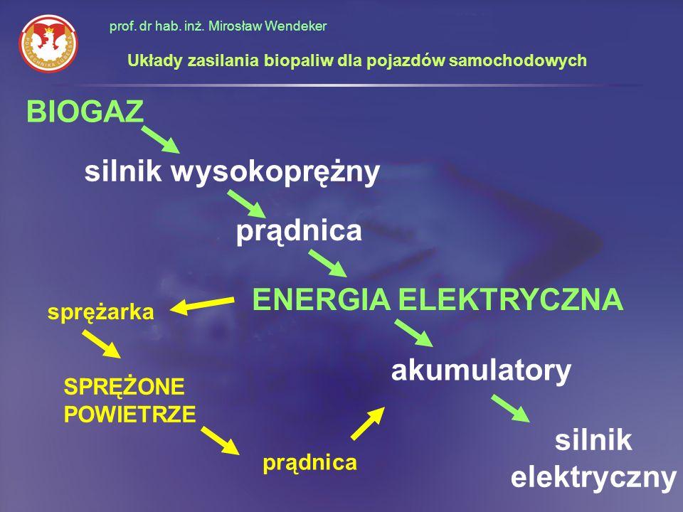prof. dr hab. inż. Mirosław Wendeker Układy zasilania biopaliw dla pojazdów samochodowych BIOGAZ silnik elektryczny silnik wysokoprężny prądnica ENERG