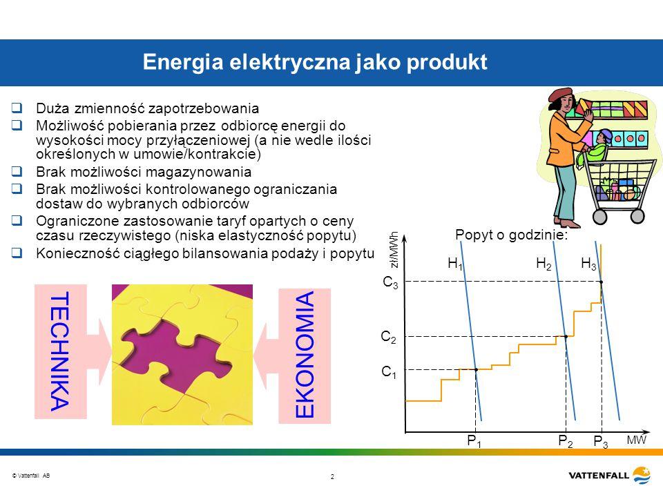 © Vattenfall AB 2 Energia elektryczna jako produkt Duża zmienność zapotrzebowania Możliwość pobierania przez odbiorcę energii do wysokości mocy przyłą