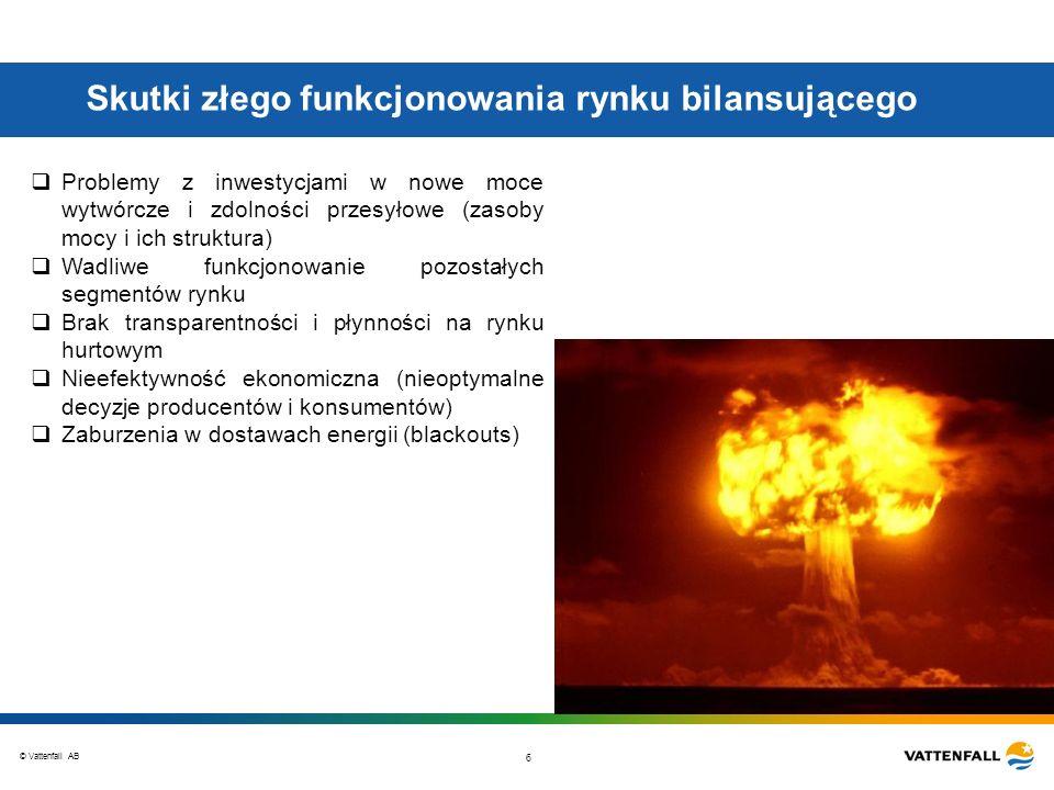 © Vattenfall AB 6 Skutki złego funkcjonowania rynku bilansującego Problemy z inwestycjami w nowe moce wytwórcze i zdolności przesyłowe (zasoby mocy i