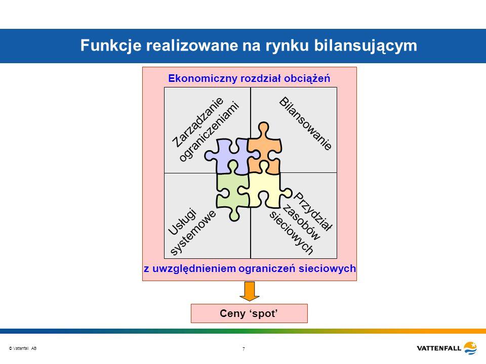 © Vattenfall AB 8 Rynek z wieloma cenami równowagi (cenami lokalizacyjnymi, obszarowymi etc.) Rynek bilansujący – dwa modele prostotaPOZORNANATURALNA (wynika z fizyki zjawisk) transparentnośćNISKAWYSOKA sygnały lokalizacyjneBRAKWYRAŹNE wspiera niezawodne prowadzenie KSE SŁABOMOCNO efektywność ekonomicznaNISKAWYSOKA zarządzanie ryzykiemPROSTESKOMPLIKOWANE Rynek z jedną ceną równowagi (ceną systemową) Rynek bilansujący