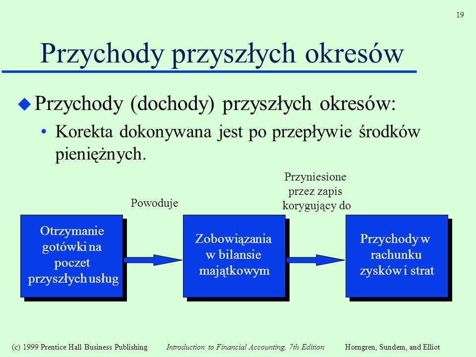 (c) 1999 Prentice Hall Business Publishing Introduction to Financial Accounting, 7th EditionHorngren, Sundem, and Elliot 19 Przychody przyszłych okres